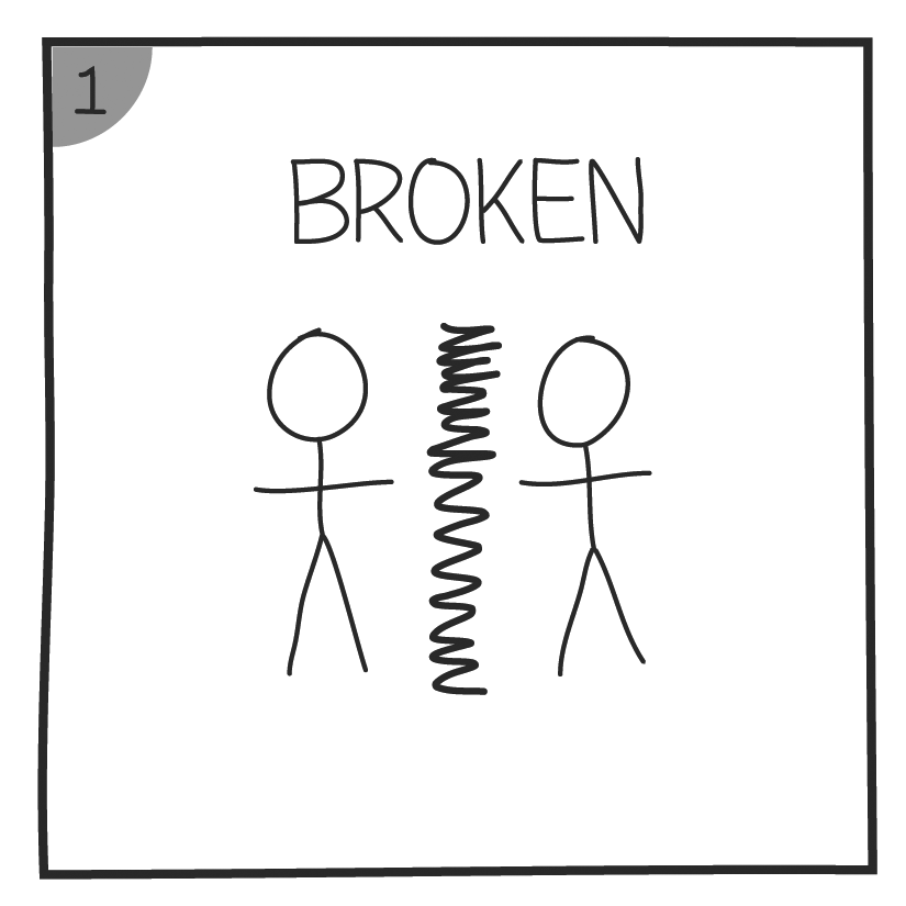 I-GIG Section H - The Good News (Broken Family Diagrams ...
